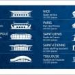 euro-2016-stadi