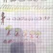 Fortuna Loffredo, ecco i disegni: grido d'aiuto inascoltato3
