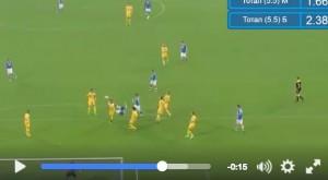 Gonzalo Higuain record Serie A: 36° gol in rovesciata VIDEO