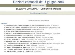 Majano, lista di soli rom alle elezioni. Ma non trova firme