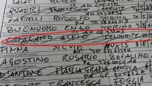 """Torino, firme di morti tra sostenitori """"Lista del Grillo"""""""