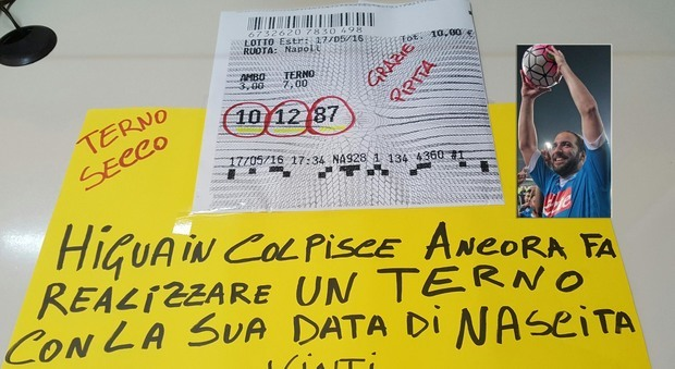 Napoli, Higuain: terno 30mila euro con sua data di nascita