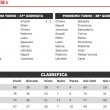 Serie A 37 giornata streaming diretta_4