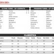 Serie A risultati diretta 36 giornata_5
