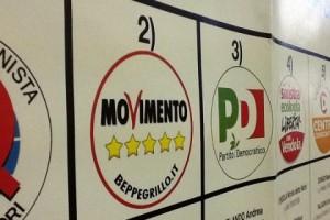 Renzi, fiducia crolla, M5S tallona Pd. Sondaggio Tecné