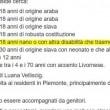 """""""Cercasi disabile che intenerisca"""": licenziata capo casting Rai02"""