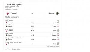 Trapani-Spezia, streaming-diretta tv: dove vedere Serie B