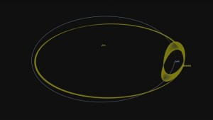 Terra ha un'altra piccola Luna: il piccolo asteroide 2016 HO3