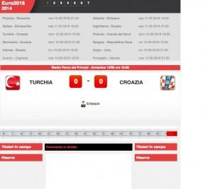 Turchia-Croazia, diretta live Euro 2016 su Blitz