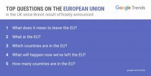 Brexit e Google