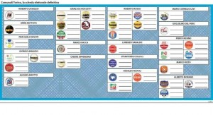 Comunali Torino 2016: risultati voto diretta elezioni
