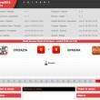 Croazia-Spagna: diretta live Euro 2016 su Blitz. Formazioni