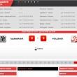 Germania-Polonia: diretta live Euro 2016 su Blitz. Formazioni