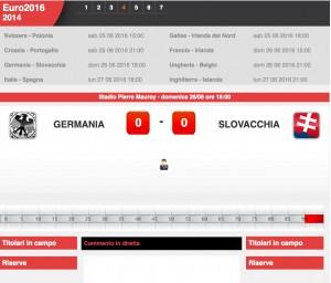 Germania-Slovacchia: diretta live ottavi Euro 2016 su Blitz. Formazioni