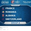 Romania-Albania streaming e tv, dove vederla in diretta