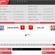 Inghilterra-Galles: diretta live Euro 2016 su Blitz. Formazioni