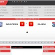 Inghilterra-Islanda: diretta live ottavi Euro 2016 su Blitz. Formazioni
