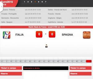 Italia-Spagna: diretta live ottavi Euro 2016 su Blitz. Formazioni