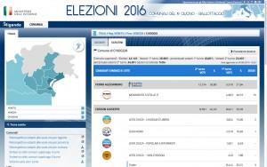 M5S in Veneto prende Chioggia ma non sfonda: c'è la Lega Nord...