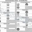 Roma, elezioni amministrative 5 giugno 2016: guida al voto 02
