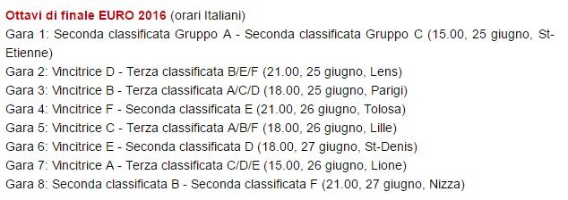 Quando Italia giocherà ottavi di finale? Ecco data e orario 01