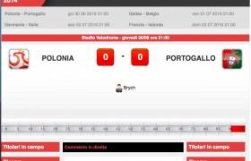 Polonia-Portogallo: diretta live quarti Euro 2016 su Blitz. Formazioni