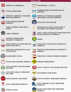 Comunali Roma 2016, tutte le preferenze lista per lista