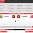 Romania-Svizzera: diretta live Euro 2016 su Blitz con Sportal. Formazioni
