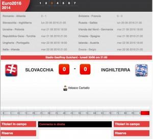 Guarda la versione ingrandita di Slovacchia-Inghilterra: diretta live Euro 2016 su Blitz con Sportal