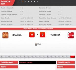 Spagna-Turchia: diretta live Euro 2016 su Blitz. Formazioni