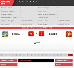 Svezia-Belgio: diretta live Euro 2016 su Blitz. Formazioni