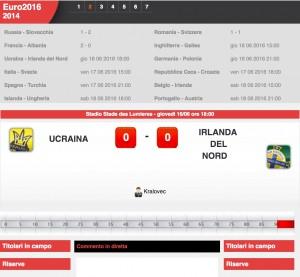 Ucraina-Irlanda del Nord: diretta live Euro 2016 su Blitz. Formazioni