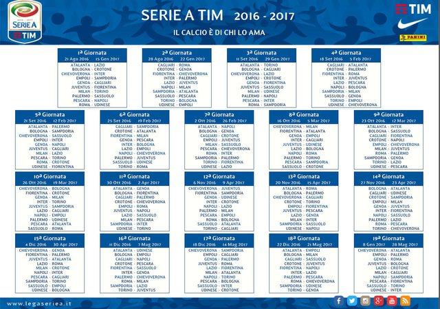 Calendario serie A 2016-2017: tutte le giornate e le date 01