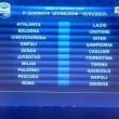 Calendario Serie A 2016/2017, prima giornata sorteggio: tutte le partite3