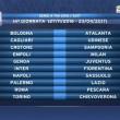 Calendario Serie A 2016/2017, prima giornata sorteggio: tutte le partite13