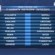 Calendario Serie A 2016/2017, prima giornata sorteggio: tutte le partite8