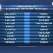 Calendario Serie A 2016/2017, prima giornata sorteggio: tutte le partite12