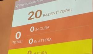 Veneto, code al pronto soccorso: una app ti dice dove ce n'è di meno