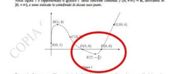 Maturità 2016: errore nell'esame di matematica, lo scopre uno studente 2