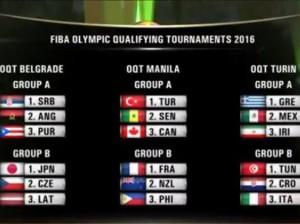 Guarda la versione ingrandita di Basket, Italia-Croazia streaming e diretta tv: dove vedere partita