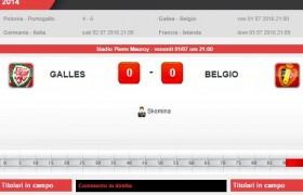 Galles-Belgio: diretta live quarti di finale Euro 2016 su Blitz