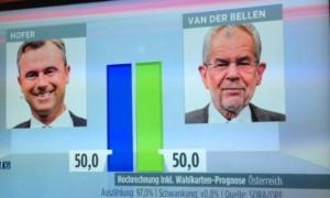 Austria, ballottaggio da rifare: accolto ricorso di Hofer