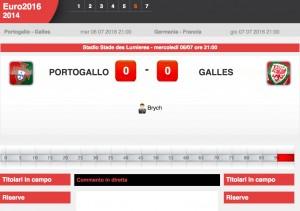 Portogallo-Galles: diretta live semifinale Euro 2016 su Blitz. Formazioni