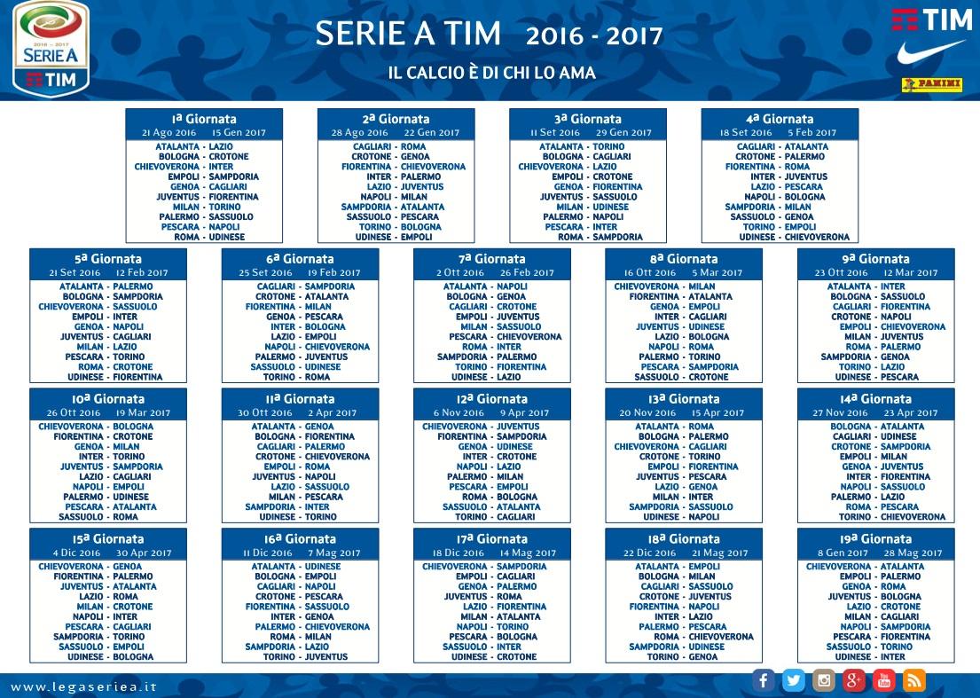 Calendario Serie A 2016/2017: prima giornata sorteggio: tutte le ...