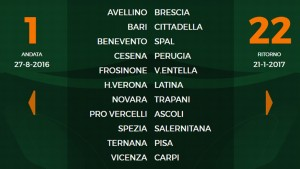 Guarda la versione ingrandita di Serie B, calendario 2016-2017 completo (FOTO): open day il 26 agosto