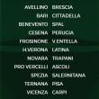 Serie B, calendario 2016-2017 completo (FOTO): open day il 26 agosto