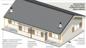 """Terremoto, Paesi scelgono i """"minichalet"""": no a container o case in muratura"""