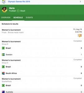 Guarda la versione ingrandita di Rio 2016. Tristezza Brasile, addio sogni d'oro calcio donne