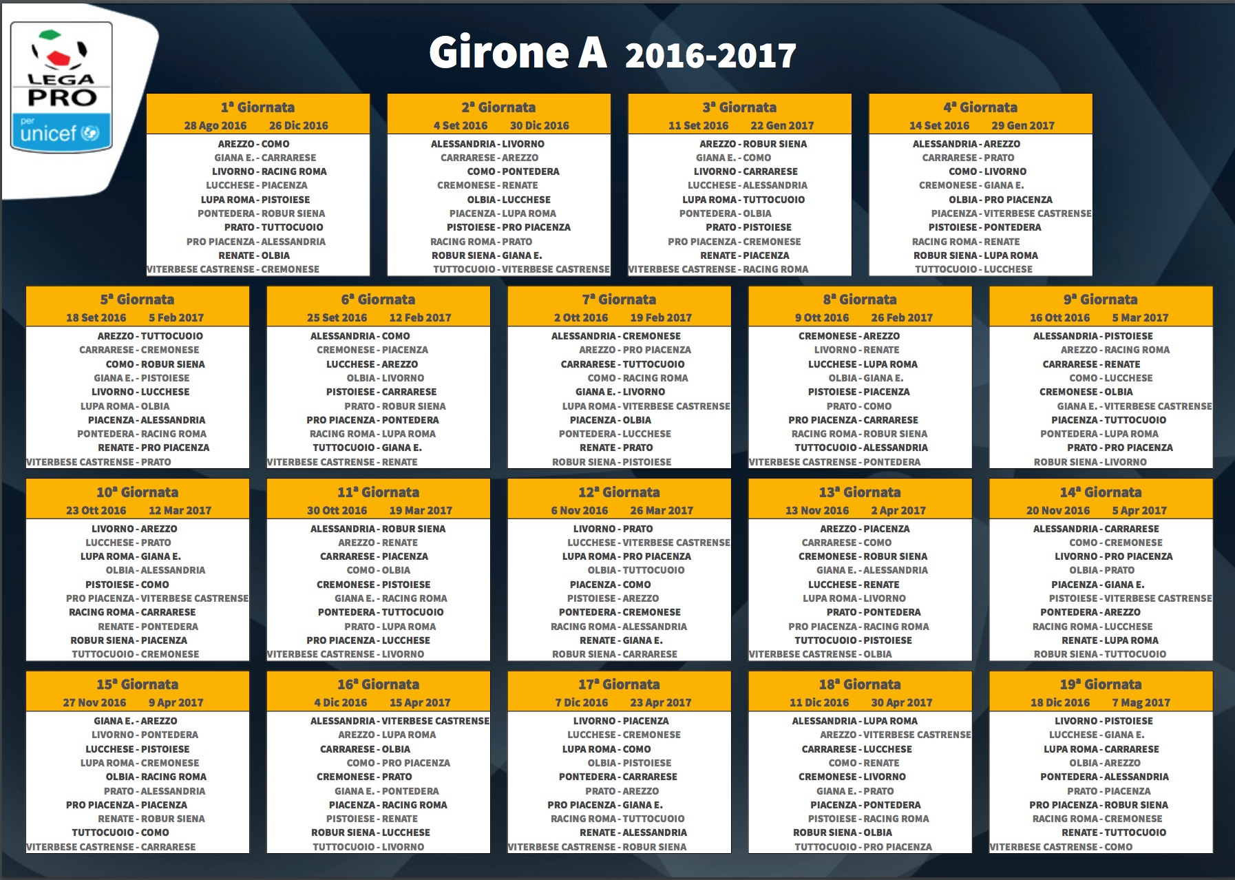 Girone A Lega Pro: classifica, risultati e calendario