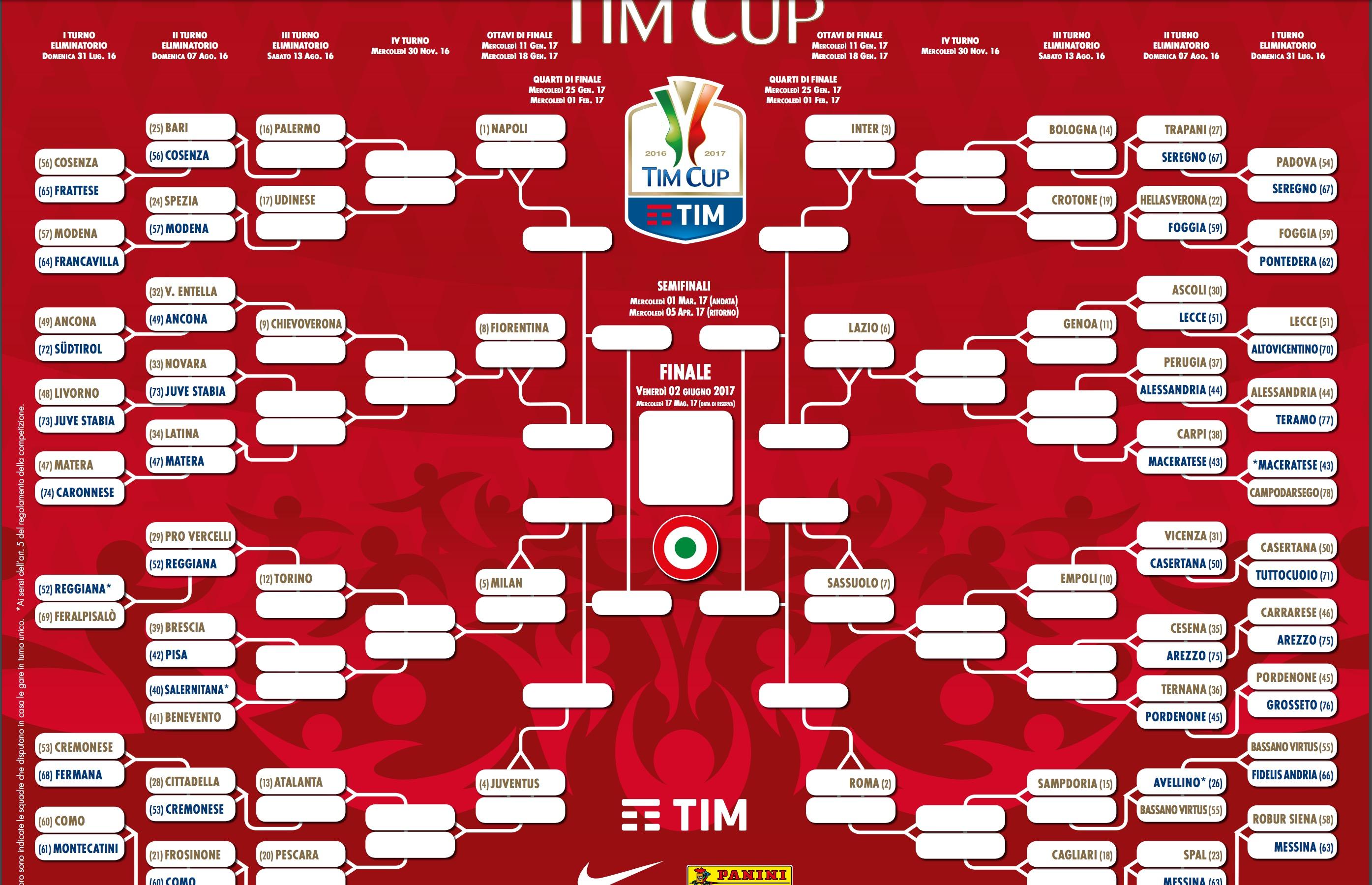 Calendario Napoli Coppa Italia.Coppa Italia 2016 17 Tabellone Calendario E Risultati Tim Cup